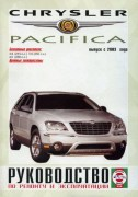 Chrysler Pacifica ch